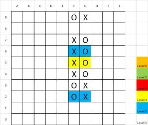 I Excel-format med synliga nivåer.